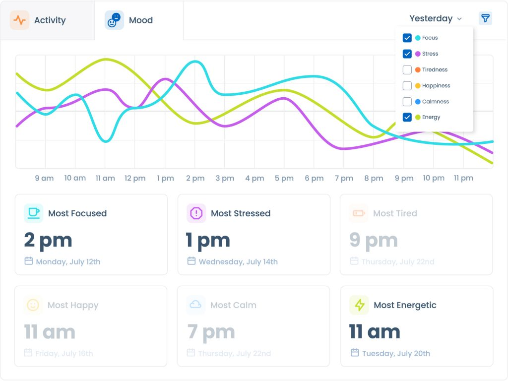 Improve productivity with our automatic mood tracking app